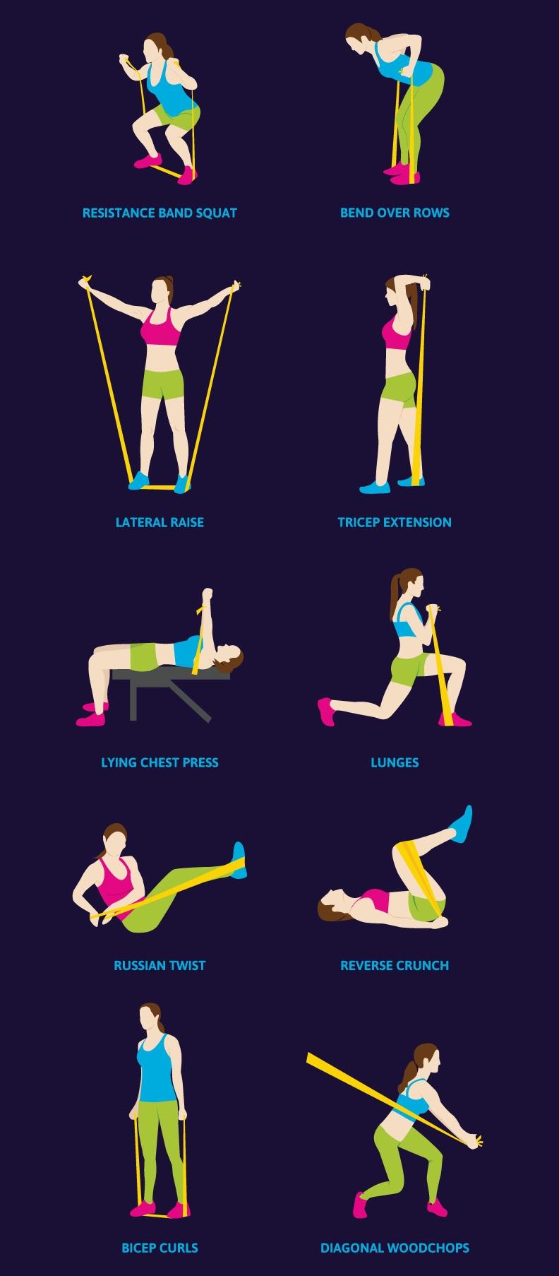 Exercícios para fazer com faixa elástica